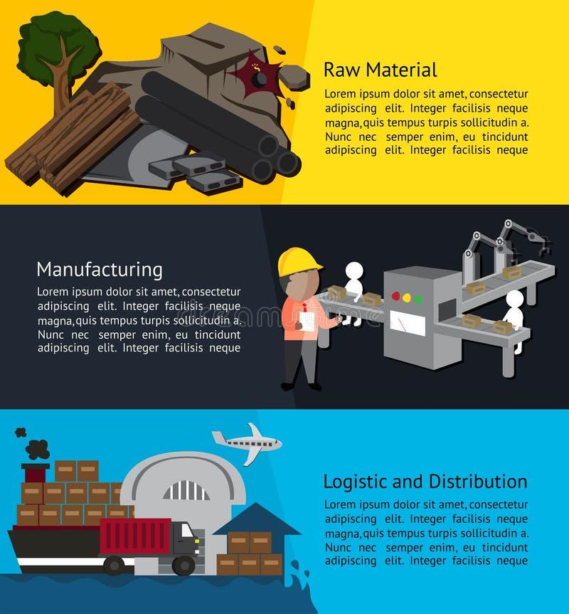 Diseño infographic de la bandera del proceso de fabricación del materia crudo stock de ilustración
