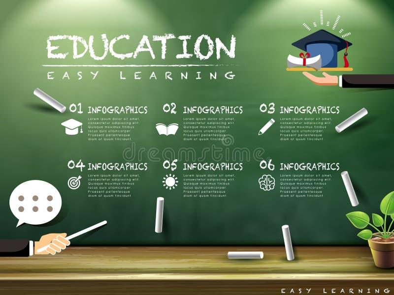 Diseño infographic de la educación con los elementos de la pizarra ilustración del vector