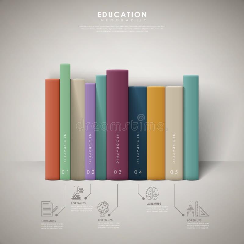 Diseño infographic de la educación con los libros coloridos stock de ilustración