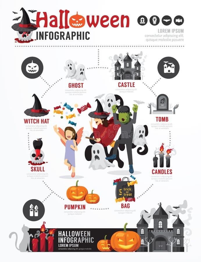 Diseño Infographic de la plantilla del partido de Halloween enfermedad del vector del concepto libre illustration