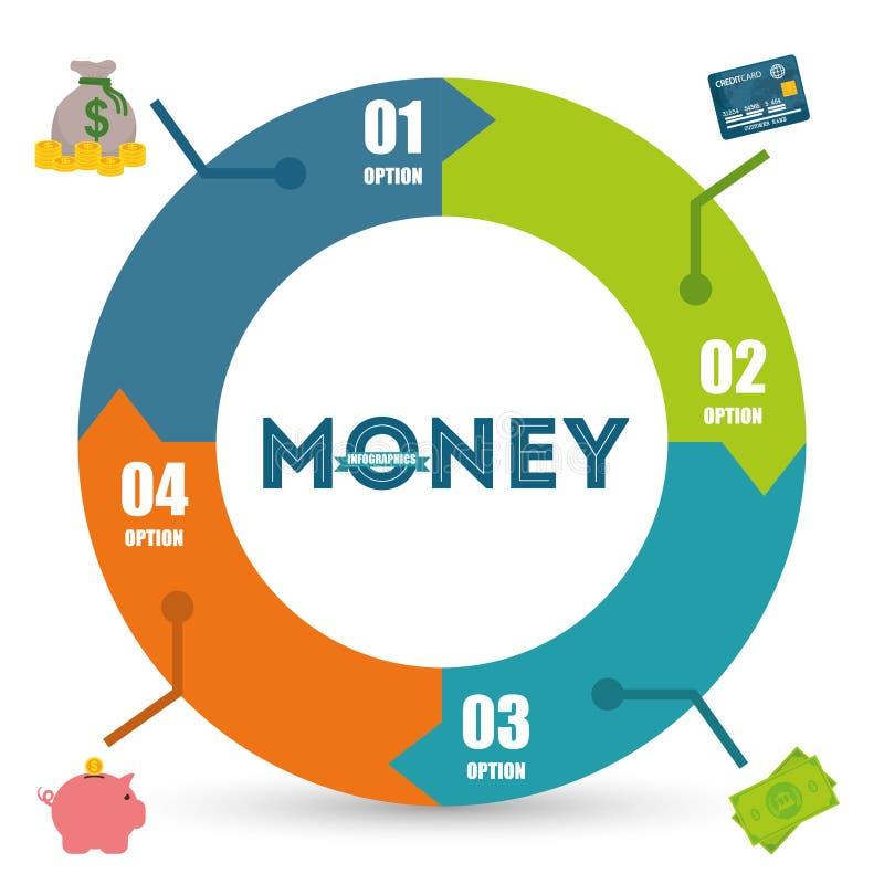 Diseño infographic del dinero stock de ilustración