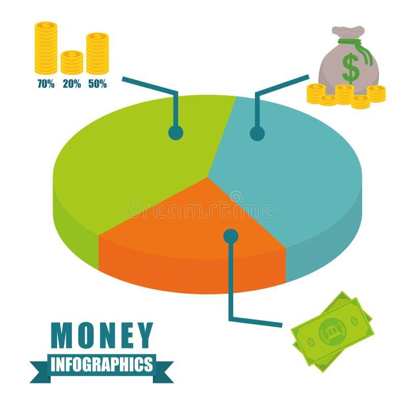 Diseño infographic del dinero libre illustration