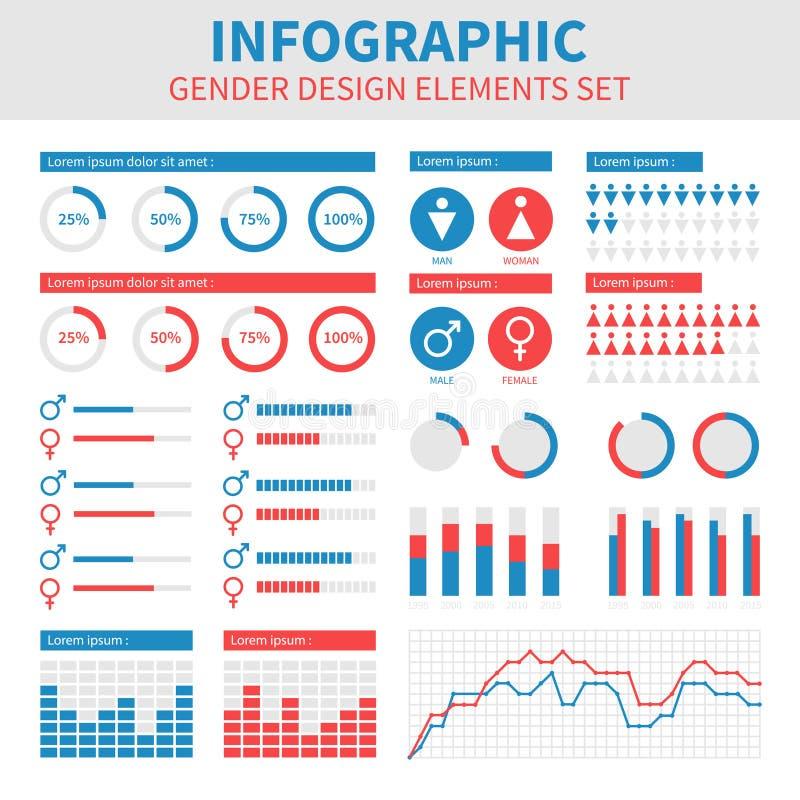 Diseño infographic del género Varón y hembra ilustración del vector