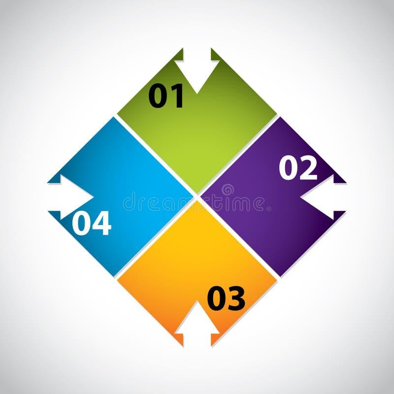 Diseño inmóvil con opciones y descripciones stock de ilustración
