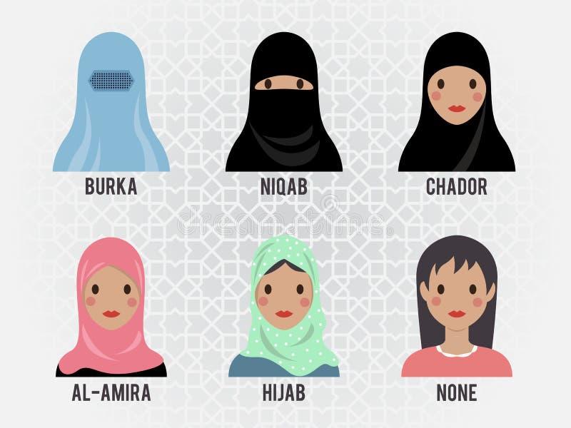 Diseño islámico del vector de la cubierta principal de la mujer linda de la historieta ilustración del vector