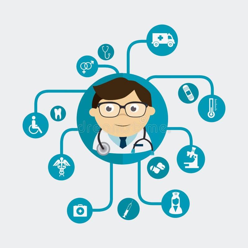Diseño médico, ejemplo del vector libre illustration