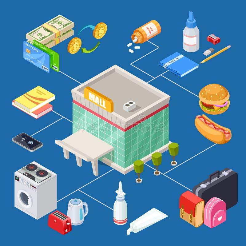 Diseño multifuncional isométrico del vector del centro comercial 3d stock de ilustración