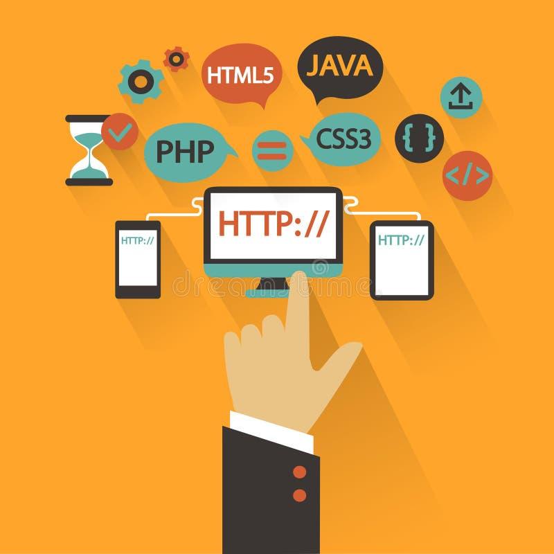 Diseño plano Concepto del negocio con la mano Desarrollo web infographic ilustración del vector