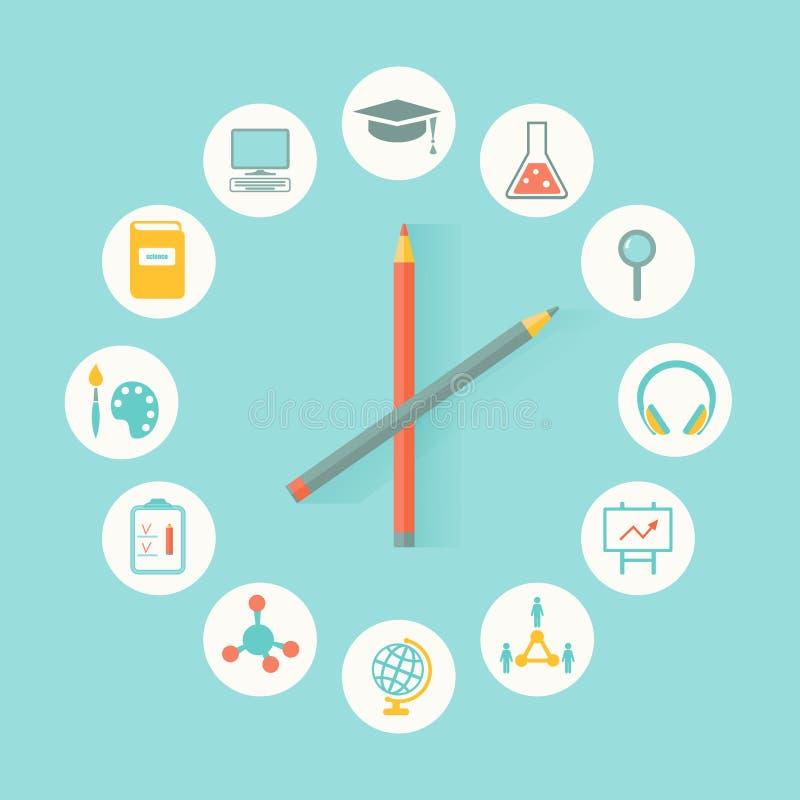 Diseño plano de Infographics de los iconos de la educación Educación, concepto del plan de estudios stock de ilustración