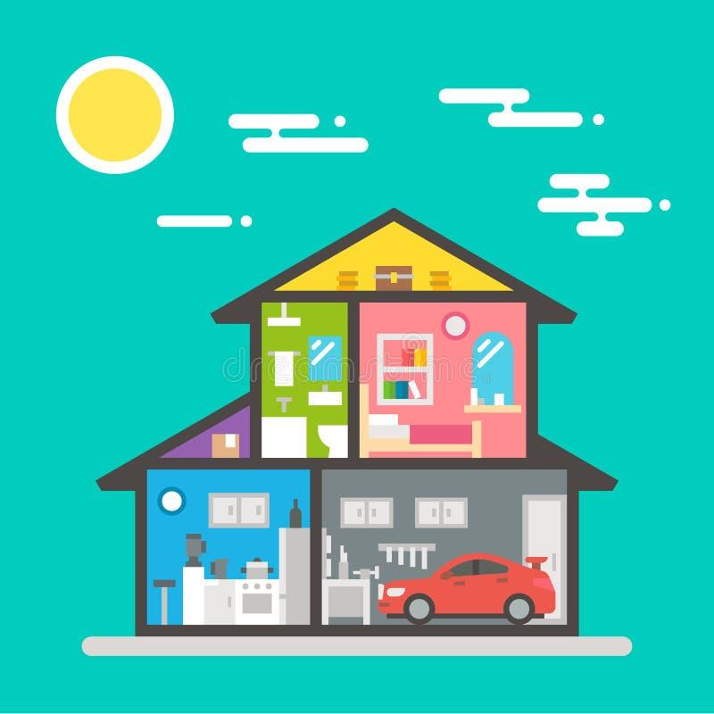 Diseño plano de interior de la casa ilustración del vector