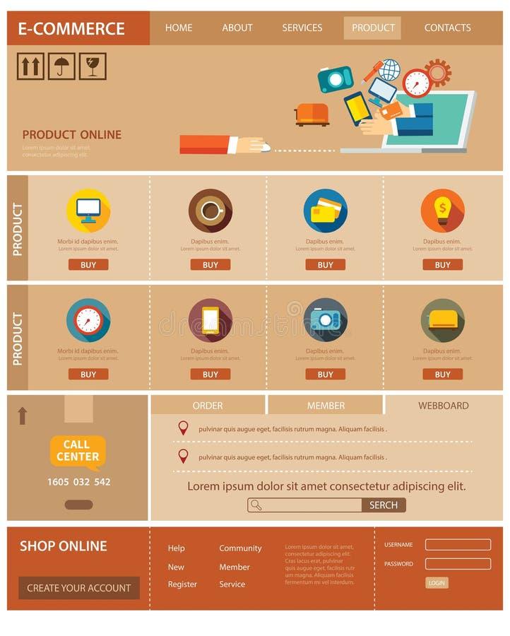 Diseño Plano De La Plantilla Del Sitio Web Del Comercio ...