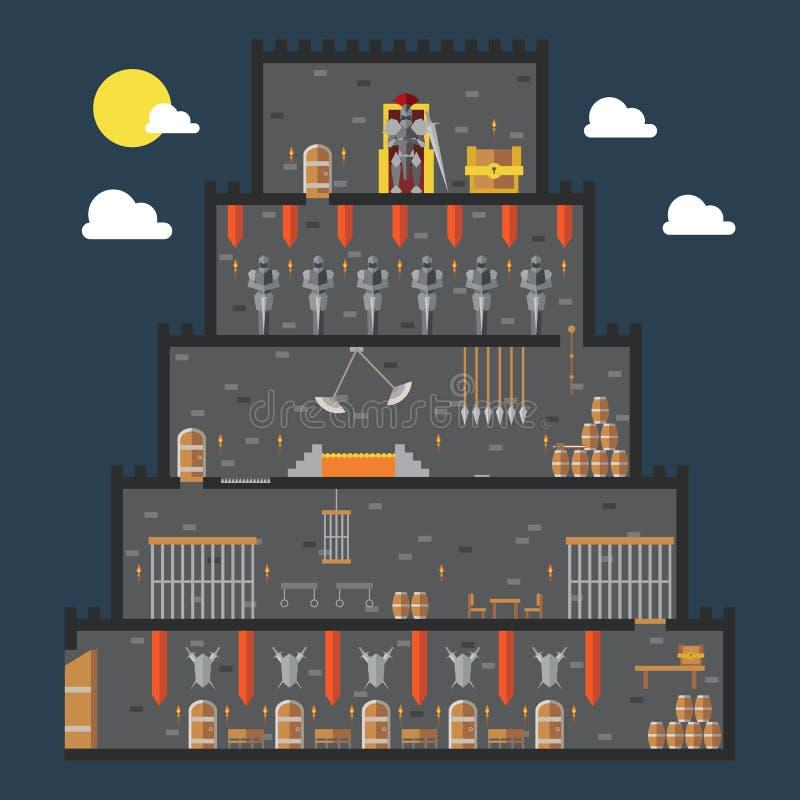 Diseño plano de mazmorra del castillo interno stock de ilustración