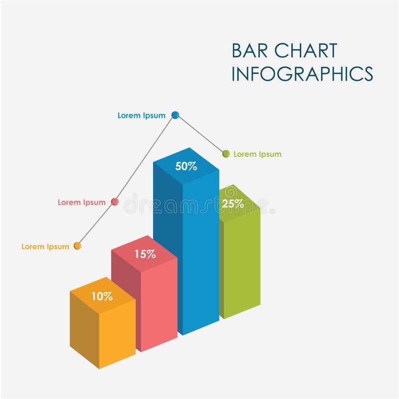 Diseño plano del vector de los elementos 3D de Infographics de la carta de barra, muestra, icono a todo color libre illustration