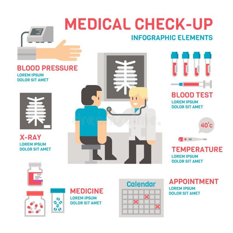 Diseño plano infographic del sheckup médico ilustración del vector