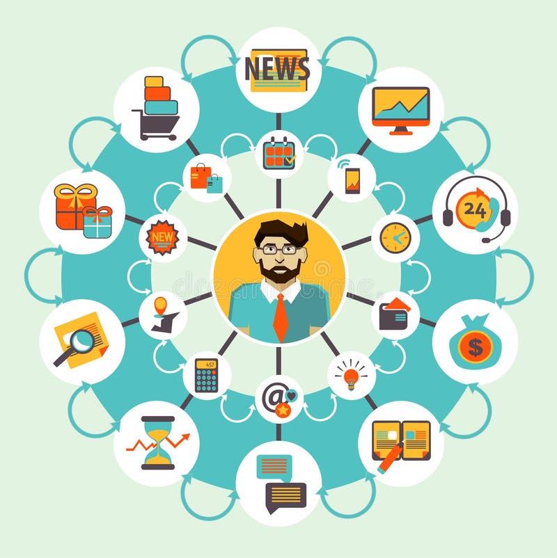 Diseño plano Sistema de iconos del concepto del negocio con el freelancer ilustración del vector