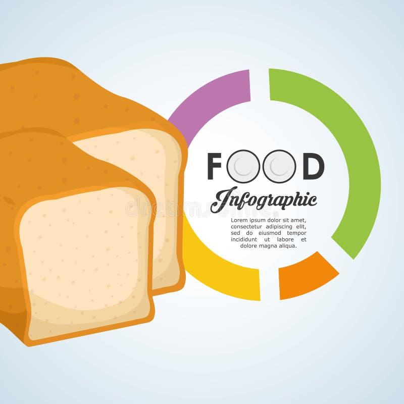 Diseño sano de la comida Icono de Infographic Concepto del menú libre illustration