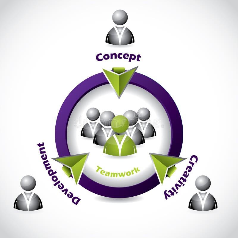 Diseño social del icono de la red que muestra trabajo en equipo ilustración del vector