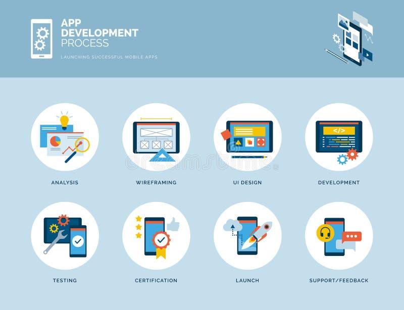 Diseño y proceso de desarrollo del App ilustración del vector