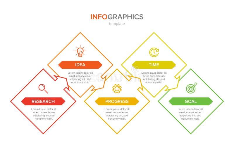 Dise?o de Infographic con los iconos y 5 opciones o pasos L?nea fina vector Concepto del negocio de Infographics puede ser utiliz stock de ilustración