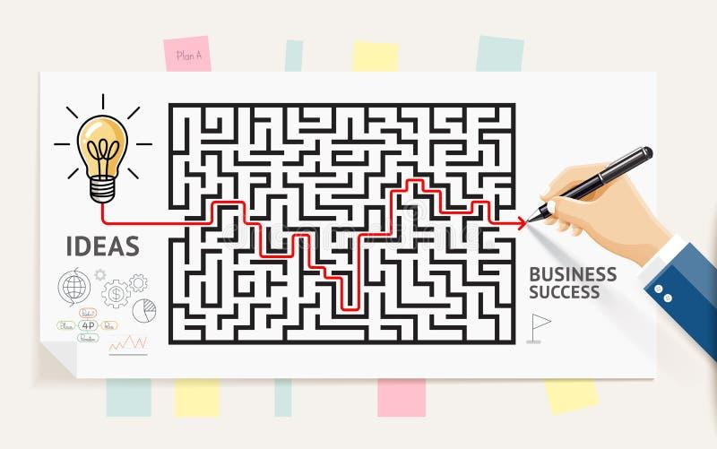 Dise?o del conceptuel del laberinto del negocio L?nea del dibujo de la mano del hombre de negocios a trav?s del laberinto del lab ilustración del vector