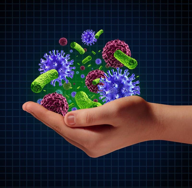 Disease Risk vector illustration