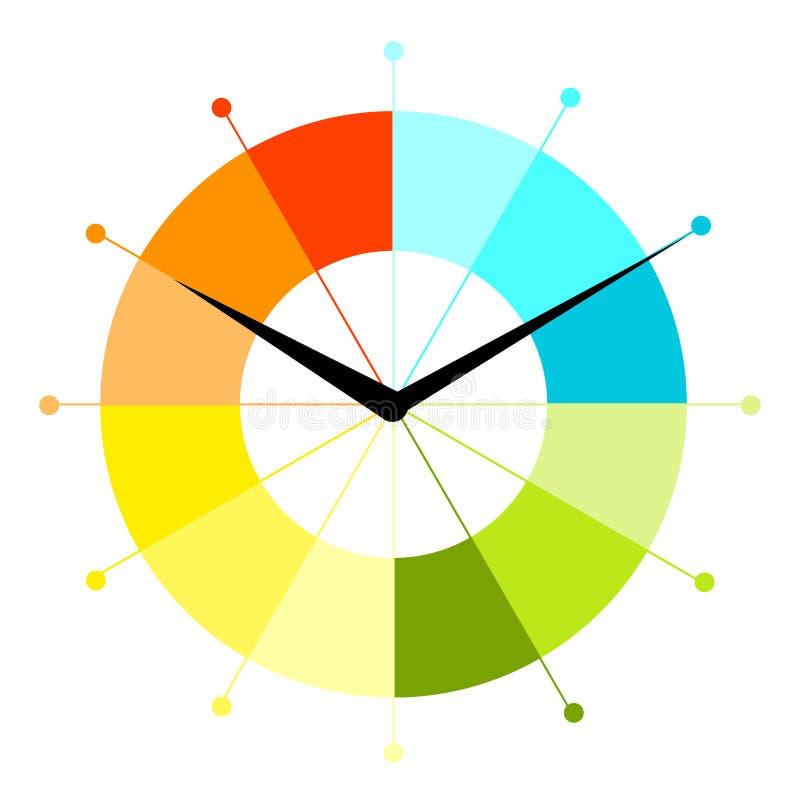Disegno creativo dell'orologio illustrazione vettoriale