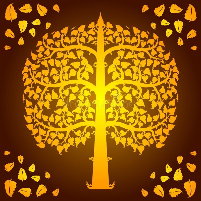 Disegno del bodhi   royalty illustrazione gratis