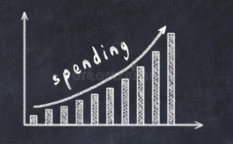 Disegno della lavagna del grafico commerciale aumentante con la spesa dell'iscrizione e su della freccia royalty illustrazione gratis