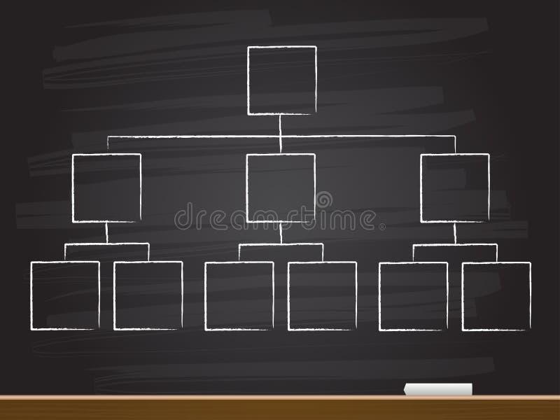Disegno della mano del gesso con il grafico di gerarchia Illustrazione di vettore illustrazione di stock