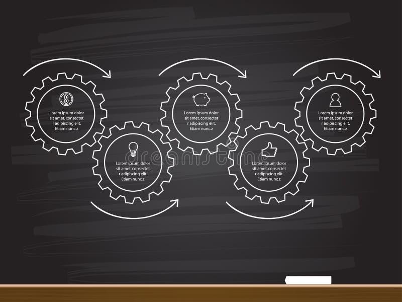 Disegno della mano del gesso con la cronologia di infographics di affari di 5 punti nella forma degli ingranaggi Illustrazione di illustrazione vettoriale