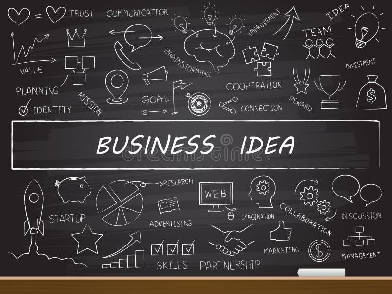 Disegno della mano del gesso con la parola e l'icona di idea di affari Illustrazione di vettore illustrazione di stock