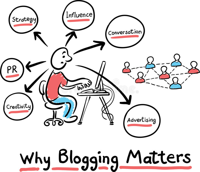 Disegno disegnato a mano di lavagna di concetto - perché il blogging importa illustrazione vettoriale