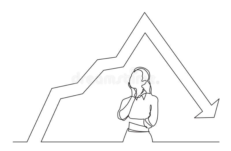 Disegno a tratteggio continuo della donna stante che pensa al grafico diminuente illustrazione di stock