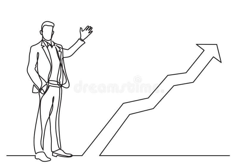 Disegno a tratteggio continuo della situazione aziendale - uomo d'affari stante che presenta diagramma aumentante illustrazione di stock