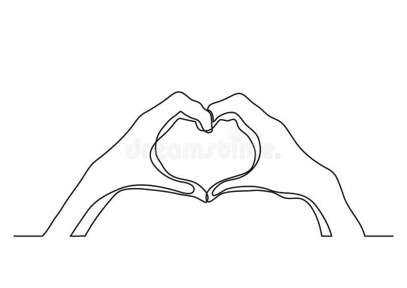 Disegno a tratteggio continuo delle mani che mostrano il segno di amore illustrazione di stock