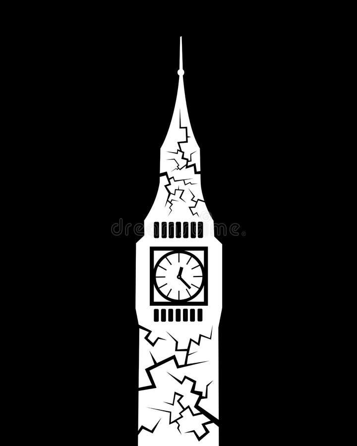 Disminución, decaimiento, problemas y fracaso llevando al hundimiento de la señal de Gran Bretaña y de Inglaterra ilustración del vector