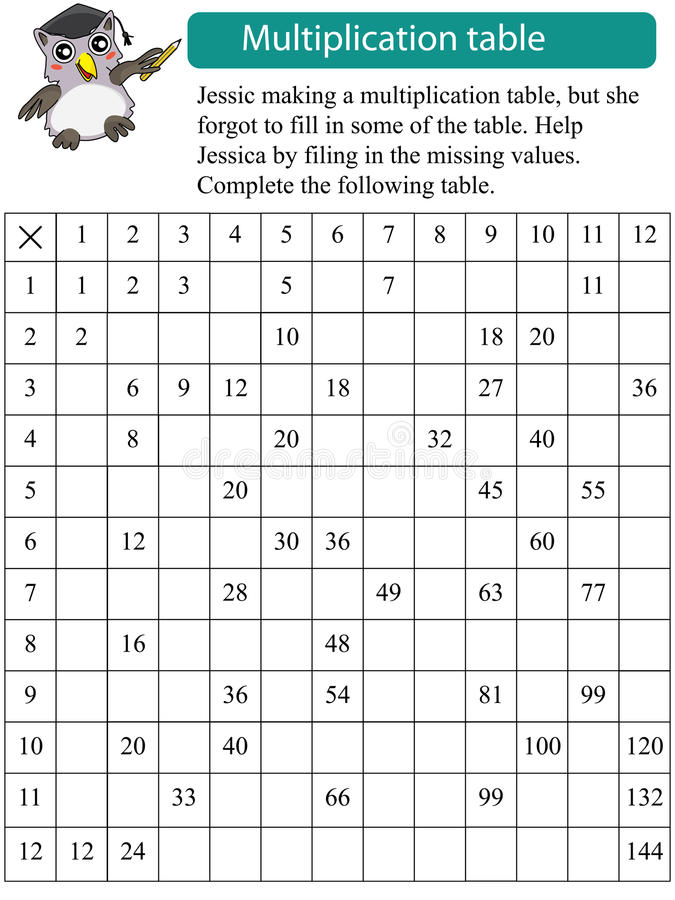 Disparus de table de multiplication de mathématiques illustration de vecteur