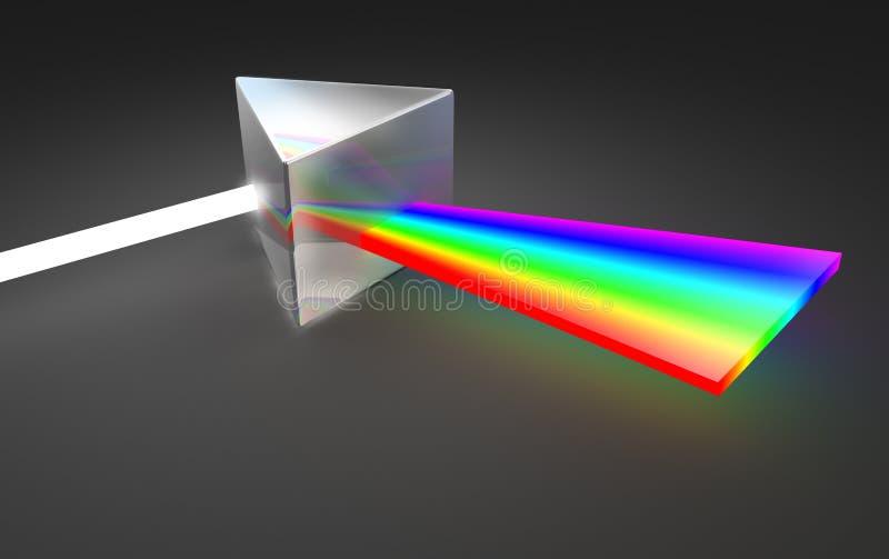 Dispersão clara do espectro de prisma ilustração royalty free
