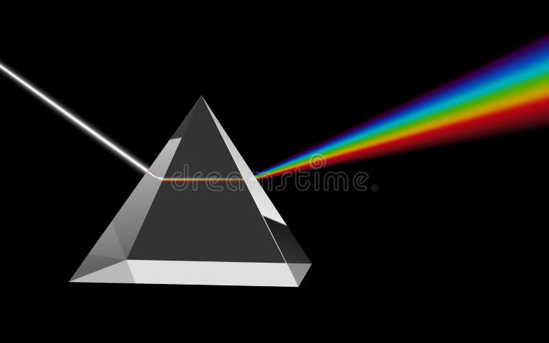 Dispersão da luz visível que atravessa o prisma de vidro ilustração do vetor