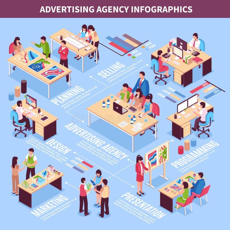 Disposição de Infographics da agência de propaganda ilustração stock