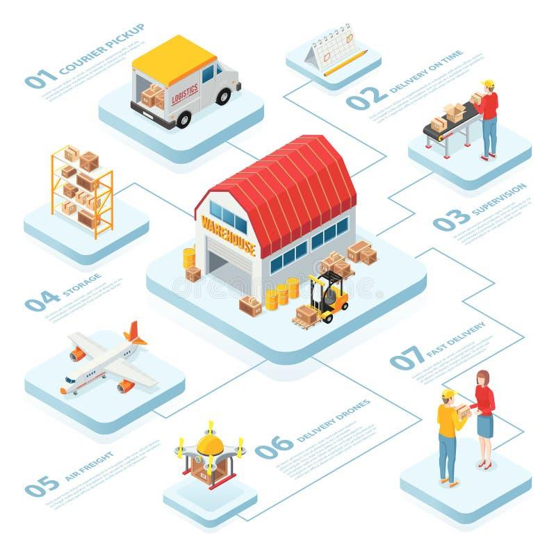 Disposição isométrica de Infographics da logística ilustração stock