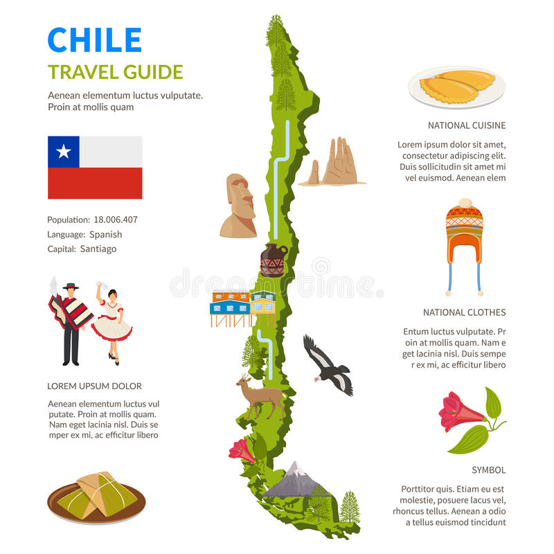 Disposición de Chile Infographics con el mapa libre illustration