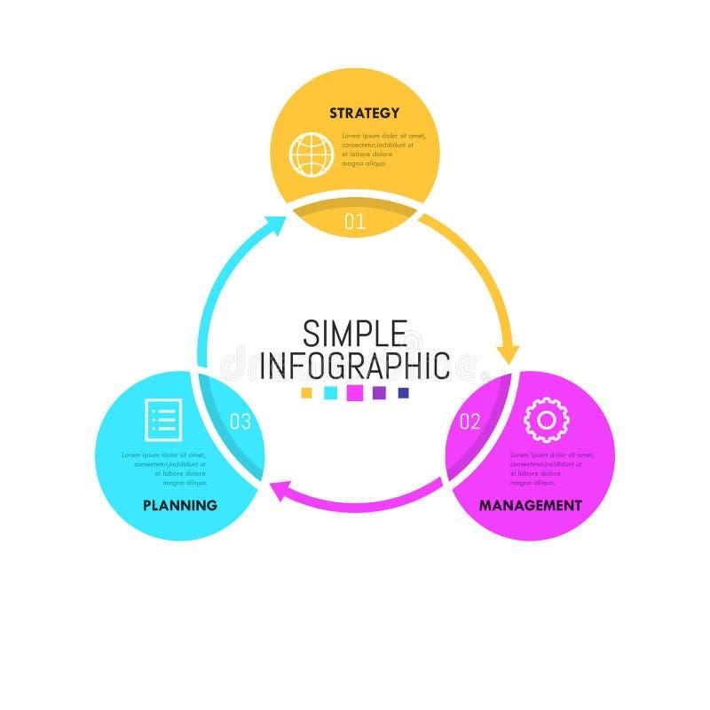 Disposición De Diseño De Infographic Carta Redonda Del Flujo De ...
