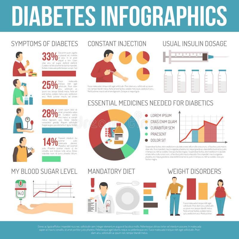 Disposición de Infographics de la diabetes libre illustration