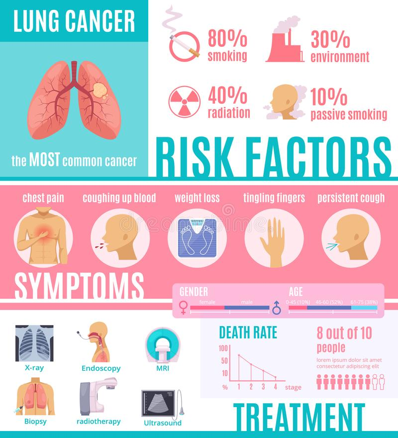 Disposición de Infographics de la oncología stock de ilustración