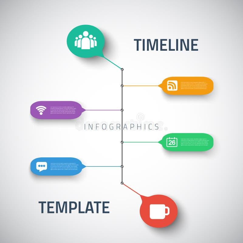 Disposición de la plantilla de la cronología de Infographic del web con ilustración del vector