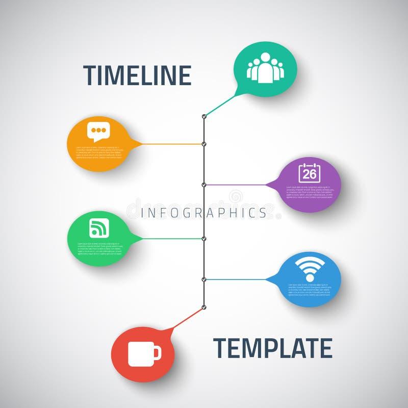 Disposición de la plantilla de la cronología de Infographic del web con stock de ilustración
