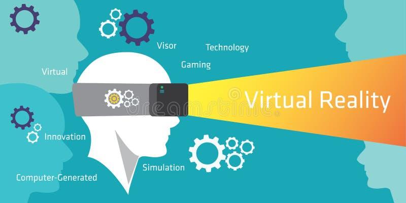 Download Dispositif De Simulateur De Réalité Virtuelle De VR Par L'illustration Illustration de Vecteur - Illustration du virtuel, digital: 77152550
