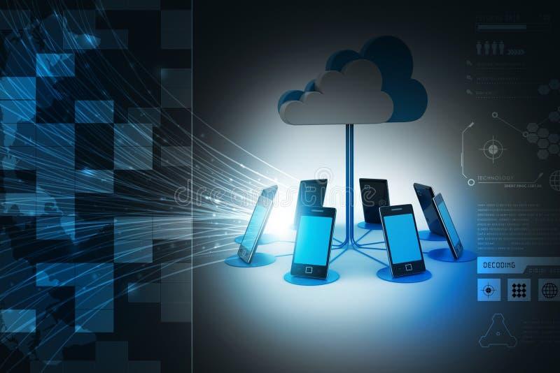 Dispositifs de calcul de nuage de concepts illustration stock