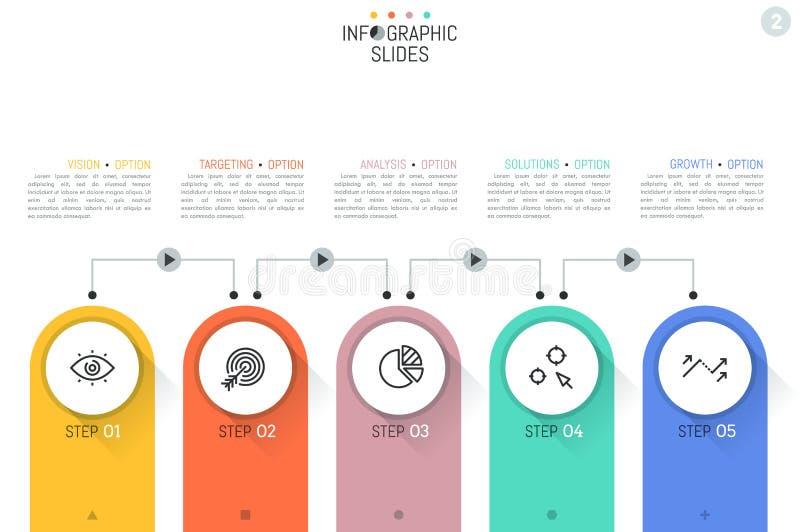Disposition de conception d'Infographic, 5 éléments arrondis numérotés contenant des pictogrammes et reliés par des lignes aux bo illustration libre de droits